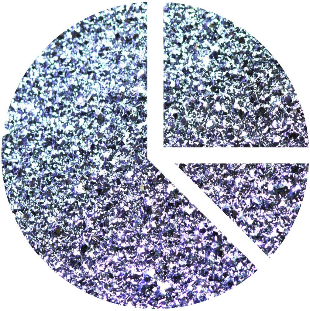 Der Osmiumpreis setzt sich aus mehreren Faktoren zusammen