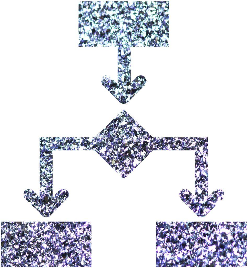 im Osmium-Netzwerk bestehen gut organisierte Strukturen und Prozesse